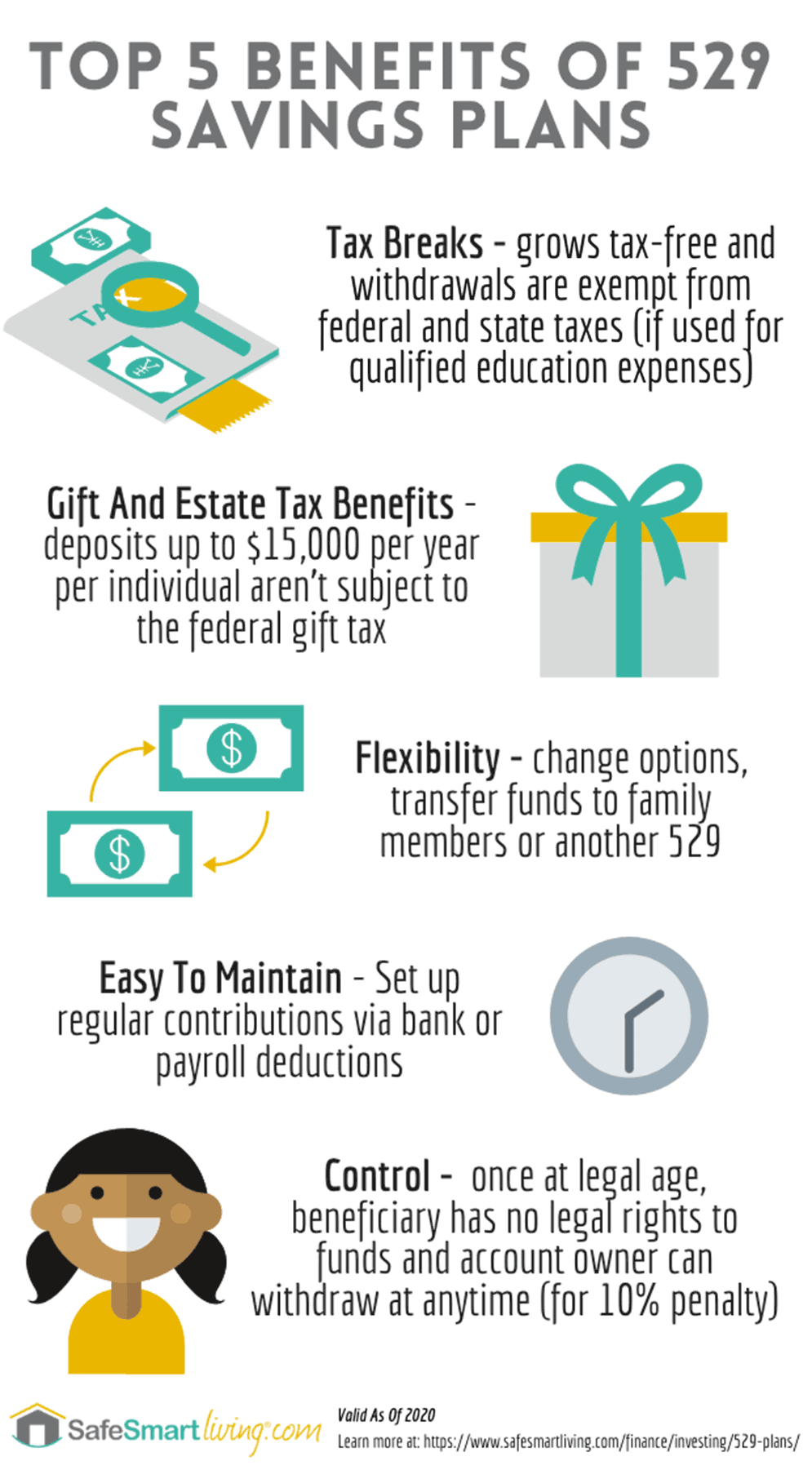 Top 5 Benefits Of 529 Plans Infographic