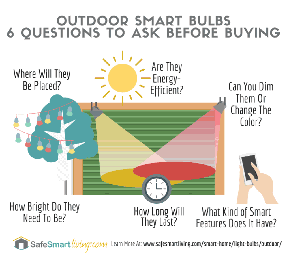 6 Things To Consider In Outdoor Smart Light Bulbs IG