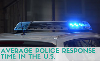 What Is The Average Police Response Time In The U.S.?