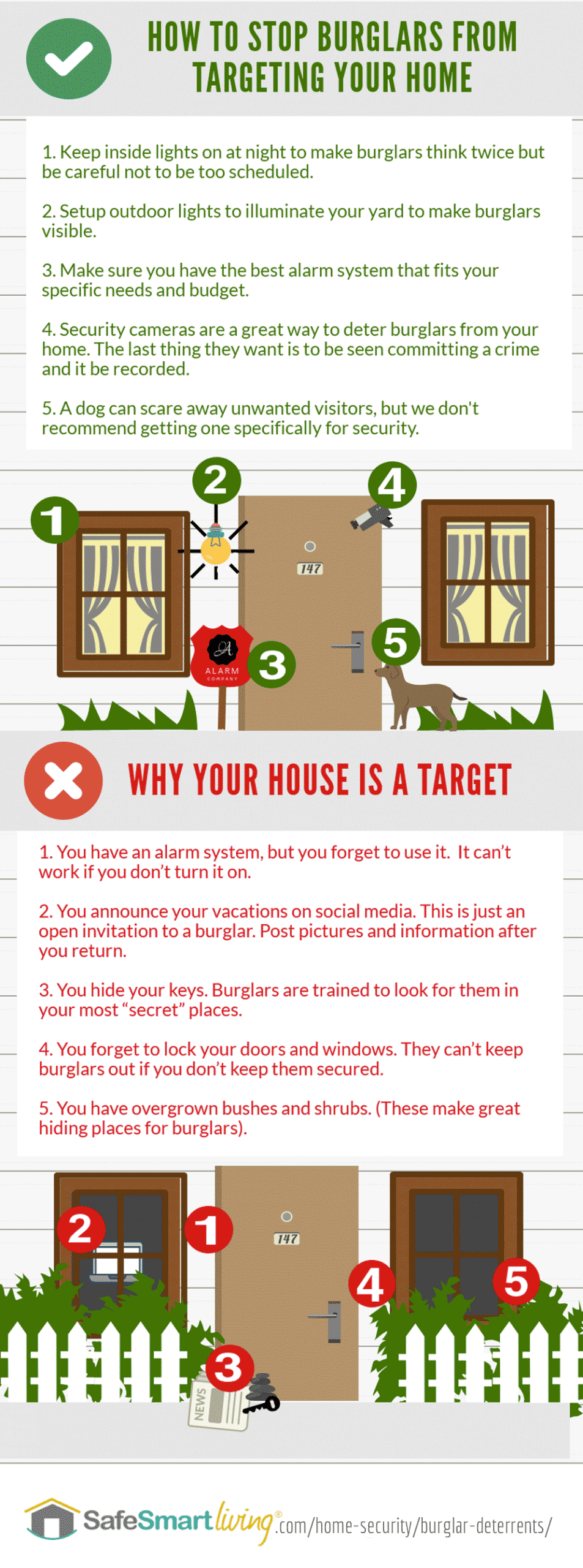 Best Burglar Deterrents Infographic