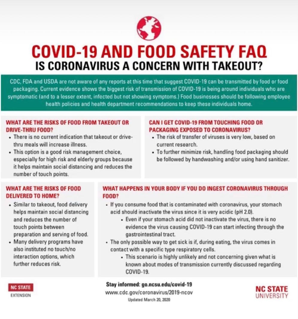 COVID-19 and food safety FAQ with information from the CDC, FDA and USDA.