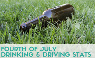 Beer bottle in grass (caption: Drunk Driving & 4th Of July Stats)