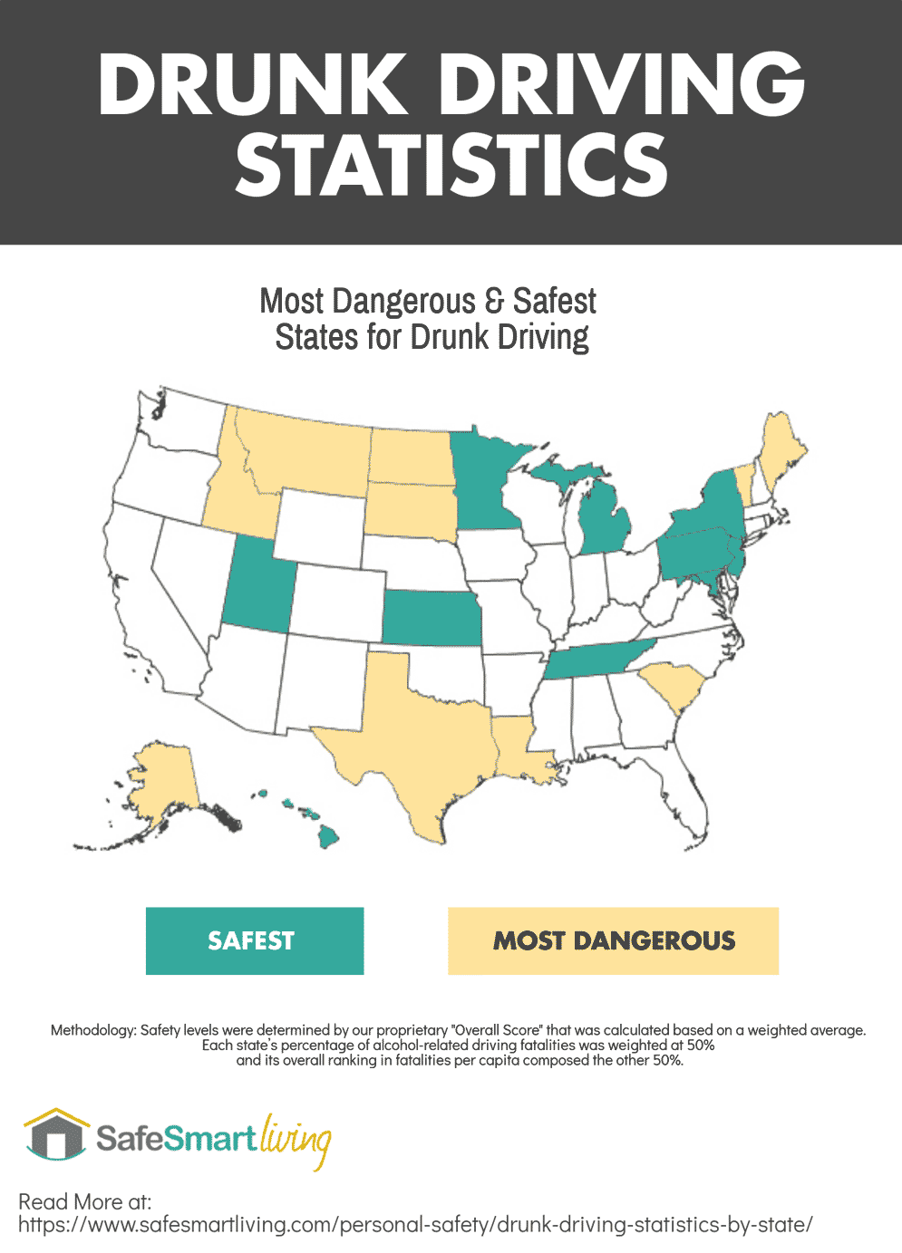 States For Drinking & Driving Infographic