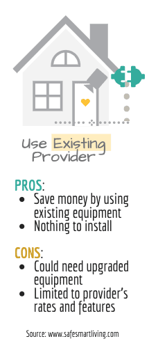 Use existing wired security system provider pros and cons