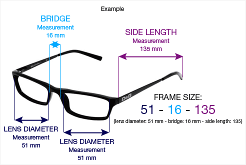 Understanding Frame Size And Measurements