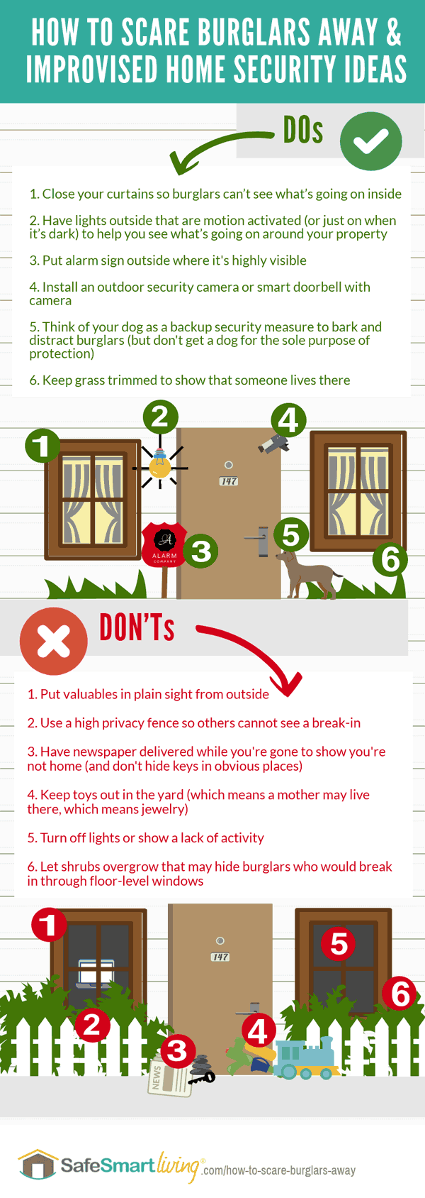 How to Scare Burglars Away Infographic
