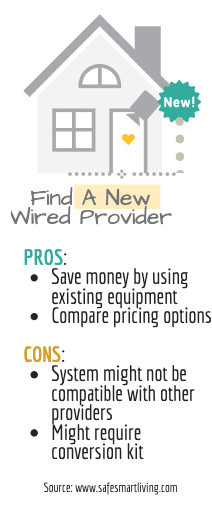 Find a new wired security system provider pros and cons
