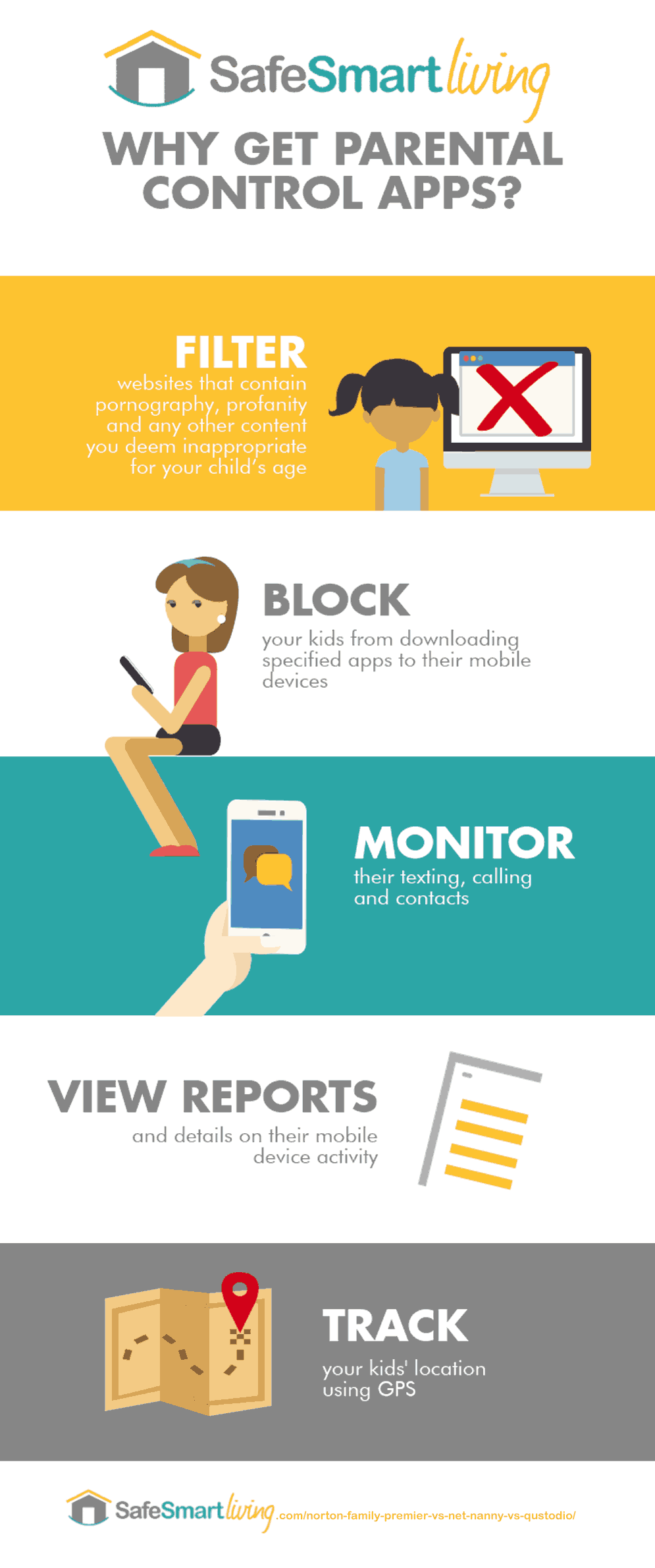 Parental Controls App Infographic