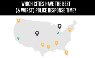 US map with police response times