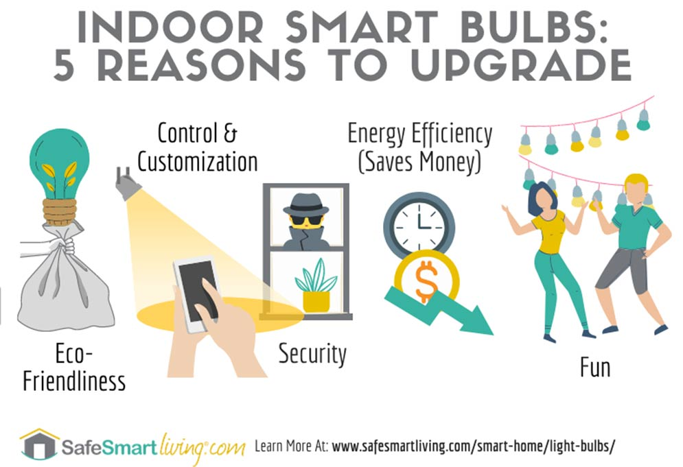 Reasons to switch to smart bulbs