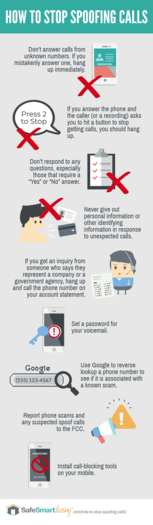 How To Stop Spoofing Calls Infographic