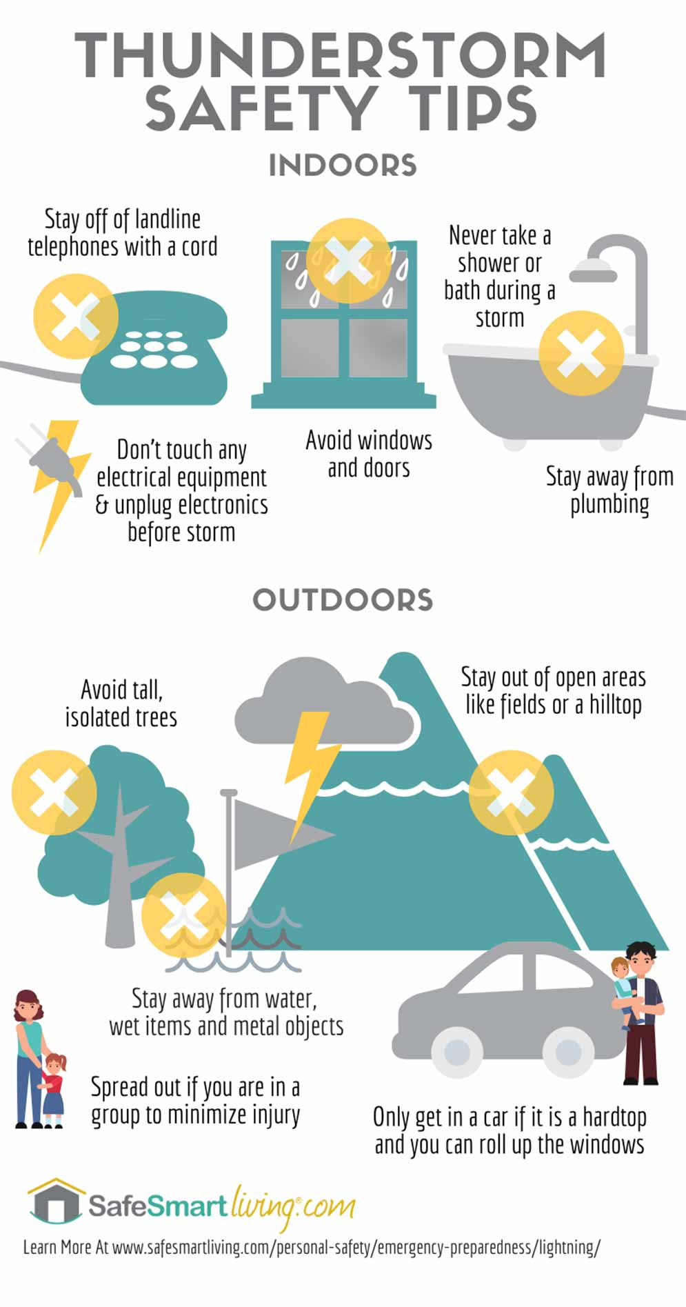 Thunderstorm And Lightning Safety Tips