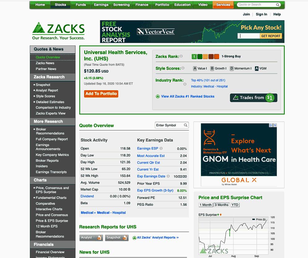 Zacks Investment Research screenshot